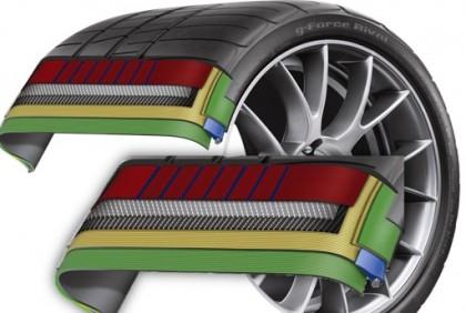 BFGoodrich g-Force Performance Racing Core (PRC)